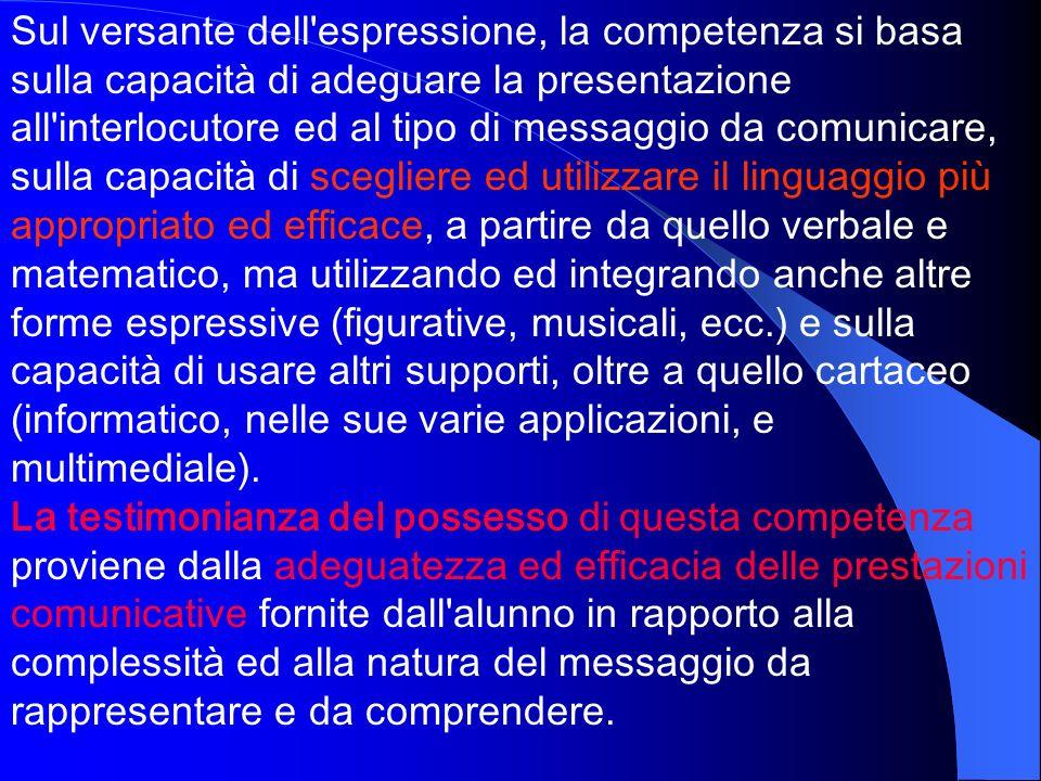 Sul versante dell'espressione, la competenza si basa sulla capacità di adeguare la presentazione all'interlocutore ed al tipo di messaggio da comunica