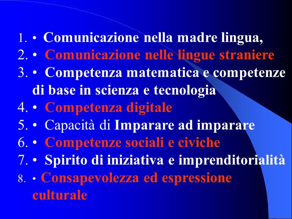 1. Comunicazione nella madre lingua, 2. Comunicazione nelle lingue straniere 3. Competenza matematica e competenze di base in scienza e tecnologia 4.