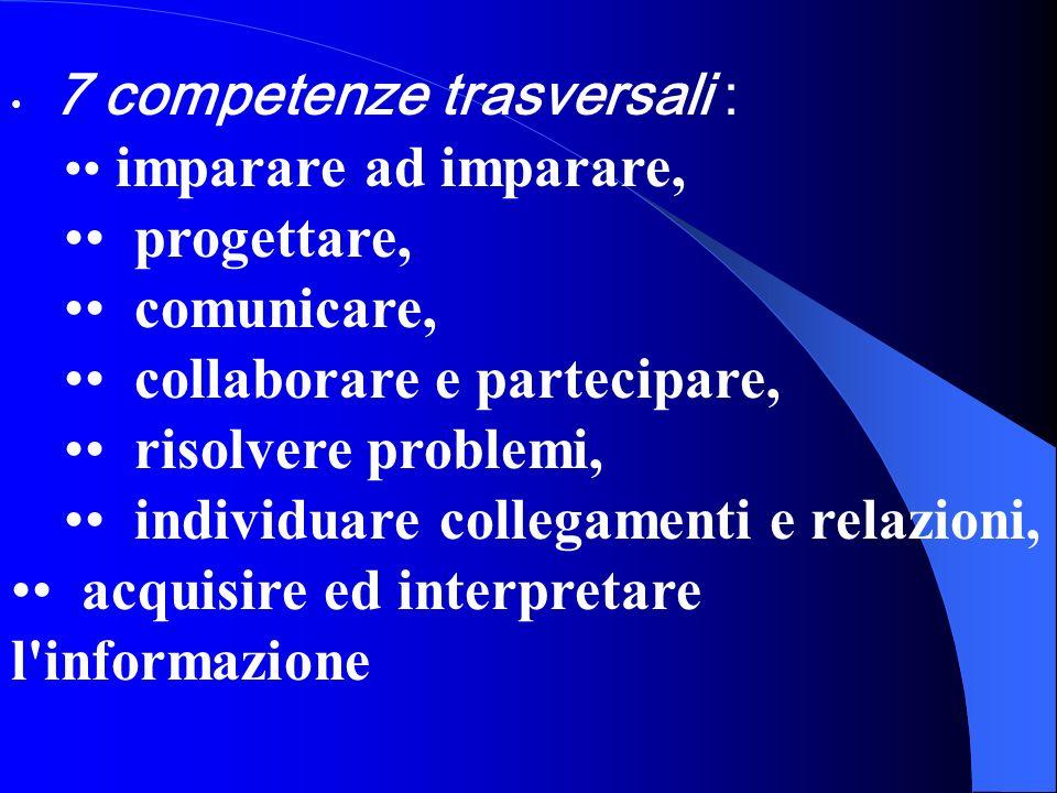 7 competenze trasversali : imparare ad imparare, progettare, comunicare, collaborare e partecipare, risolvere problemi, individuare collegamenti e rel