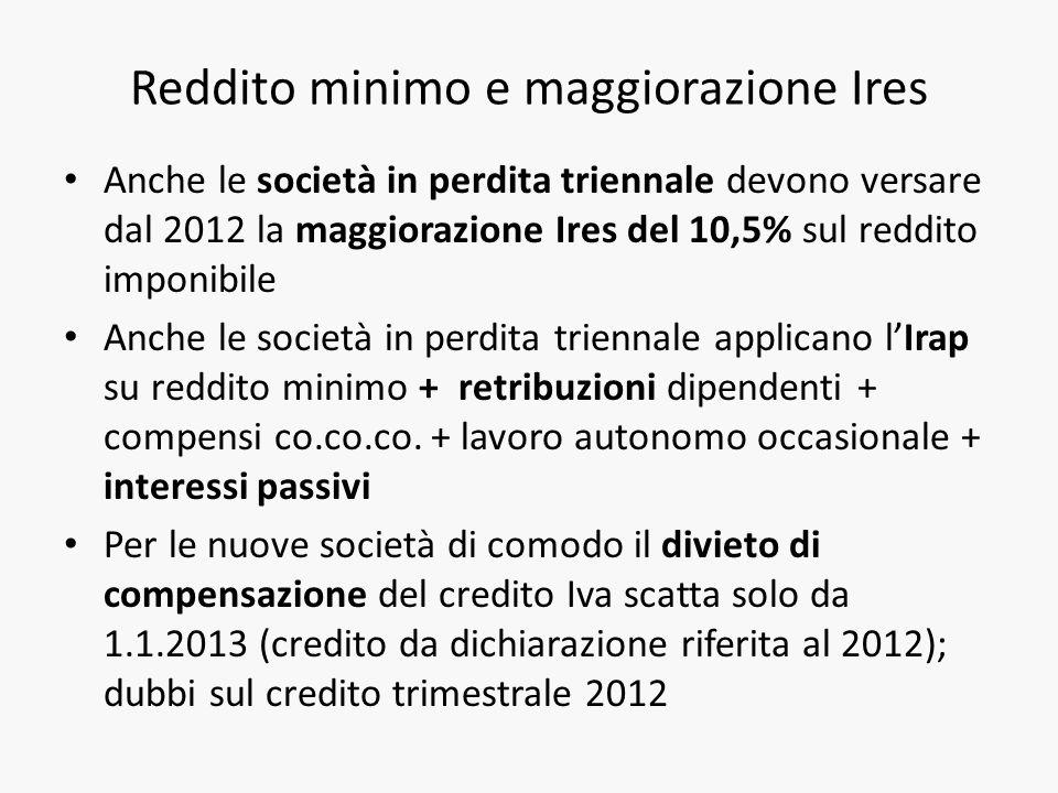 Reddito minimo e maggiorazione Ires Anche le società in perdita triennale devono versare dal 2012 la maggiorazione Ires del 10,5% sul reddito imponibile Anche le società in perdita triennale applicano lIrap su reddito minimo + retribuzioni dipendenti + compensi co.co.co.
