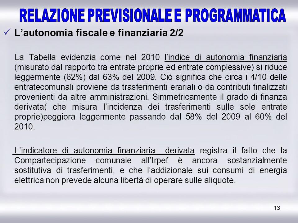 13 Lautonomia fiscale e finanziaria 2/2 La Tabella evidenzia come nel 2010 lindice di autonomia finanziaria (misurato dal rapporto tra entrate proprie