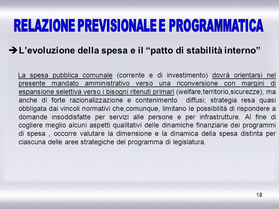 18 Levoluzione della spesa e il patto di stabilità interno La spesa pubblica comunale (corrente e di investimento) dovrà orientarsi nel presente manda