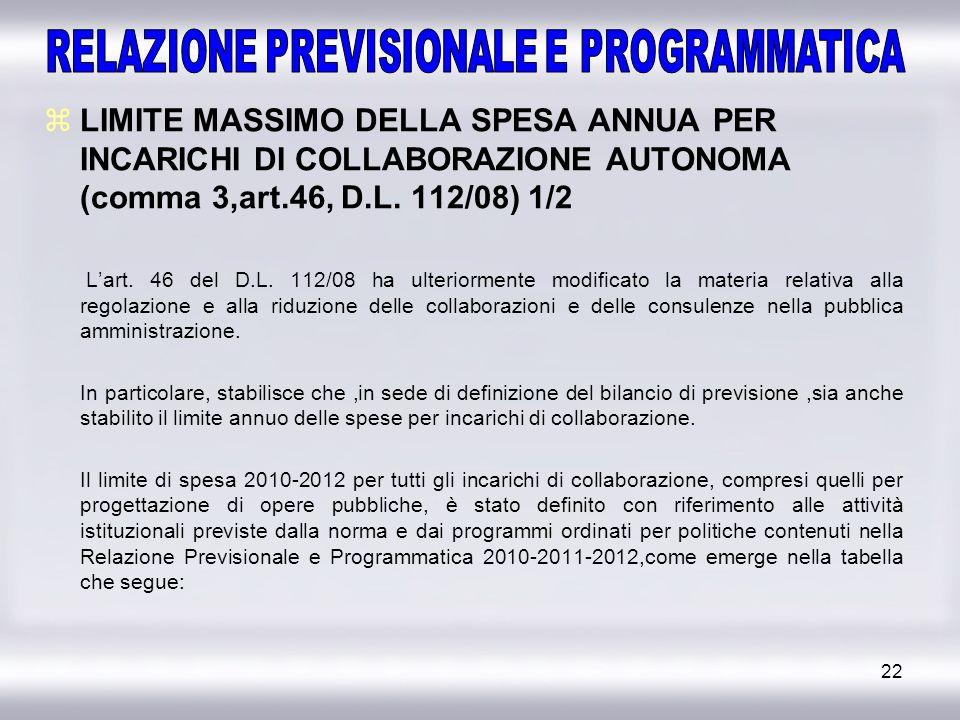 22 LIMITE MASSIMO DELLA SPESA ANNUA PER INCARICHI DI COLLABORAZIONE AUTONOMA (comma 3,art.46, D.L. 112/08) 1/2 Lart. 46 del D.L. 112/08 ha ulteriormen