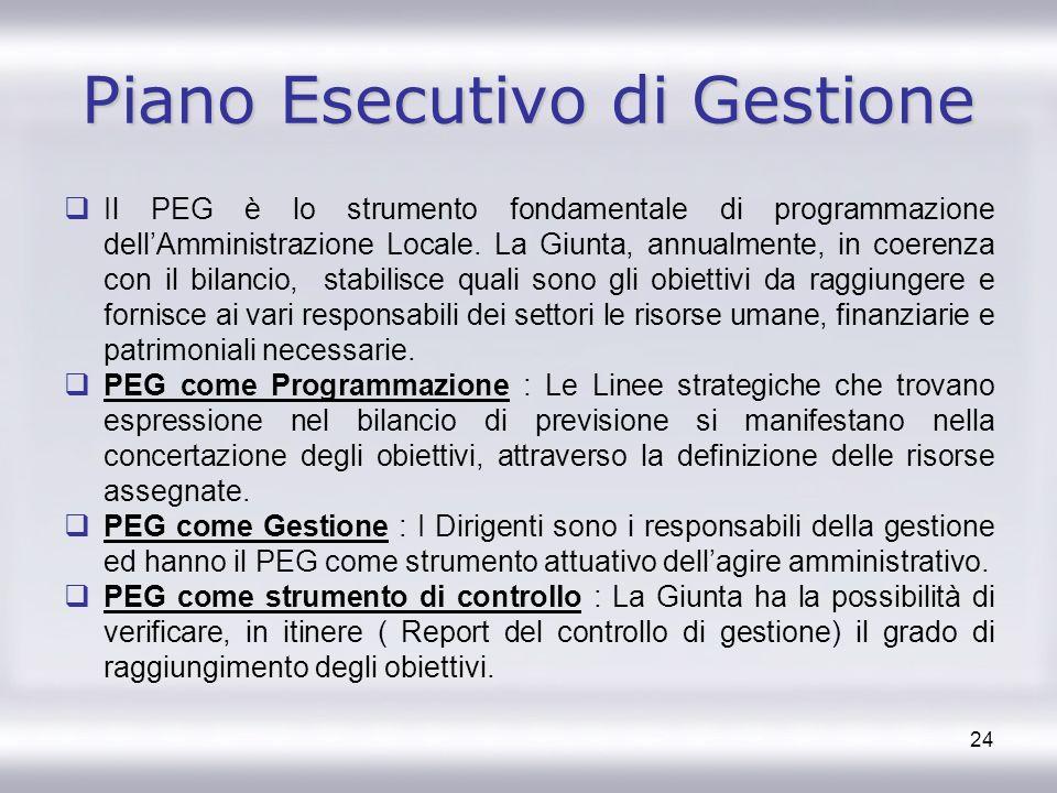 24 Piano Esecutivo di Gestione Il PEG è lo strumento fondamentale di programmazione dellAmministrazione Locale. La Giunta, annualmente, in coerenza co