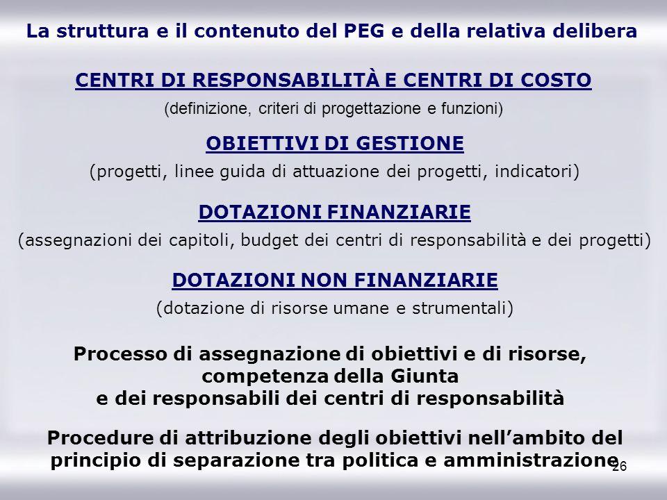 26 La struttura e il contenuto del PEG e della relativa delibera Processo di assegnazione di obiettivi e di risorse, competenza della Giunta e dei res