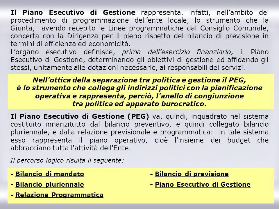 28 Il Piano Esecutivo di Gestione rappresenta, infatti, nellambito del procedimento di programmazione dellente locale, lo strumento che la Giunta, ave