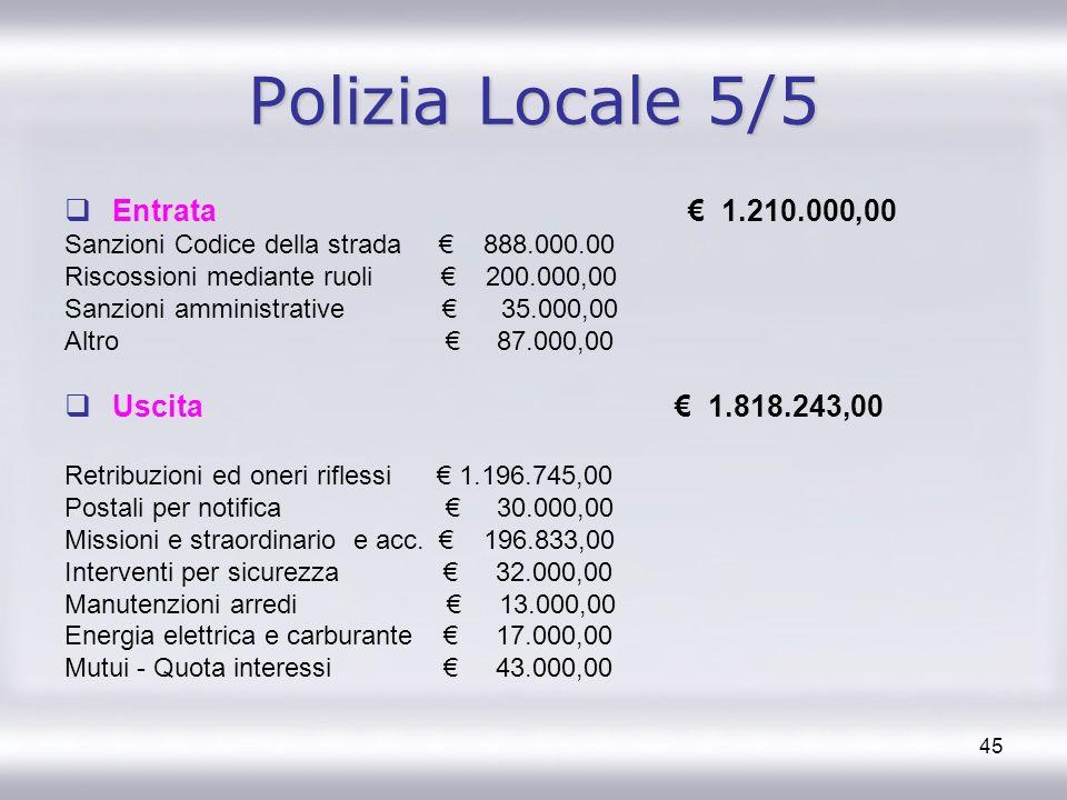 45 Polizia Locale 5/5 Entrata 1.210.000,00 Sanzioni Codice della strada 888.000.00 Riscossioni mediante ruoli 200.000,00 Sanzioni amministrative 35.00
