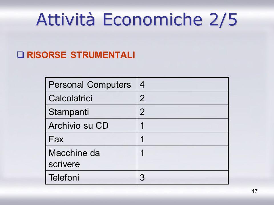 47 Attività Economiche 2/5 RISORSE STRUMENTALI Personal Computers4 Calcolatrici2 Stampanti2 Archivio su CD1 Fax1 Macchine da scrivere 1 Telefoni3