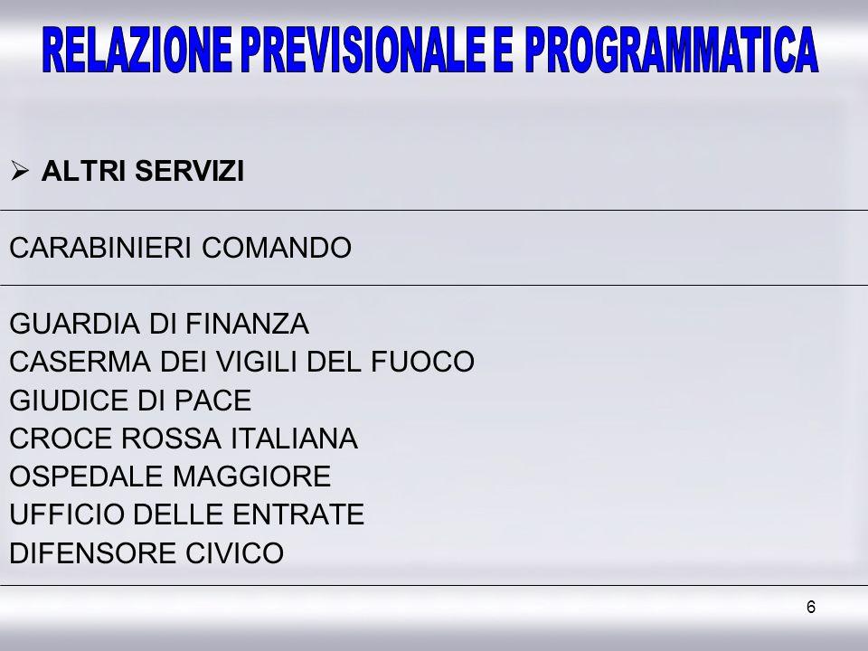 6 ALTRI SERVIZI CARABINIERI COMANDO GUARDIA DI FINANZA CASERMA DEI VIGILI DEL FUOCO GIUDICE DI PACE CROCE ROSSA ITALIANA OSPEDALE MAGGIORE UFFICIO DEL