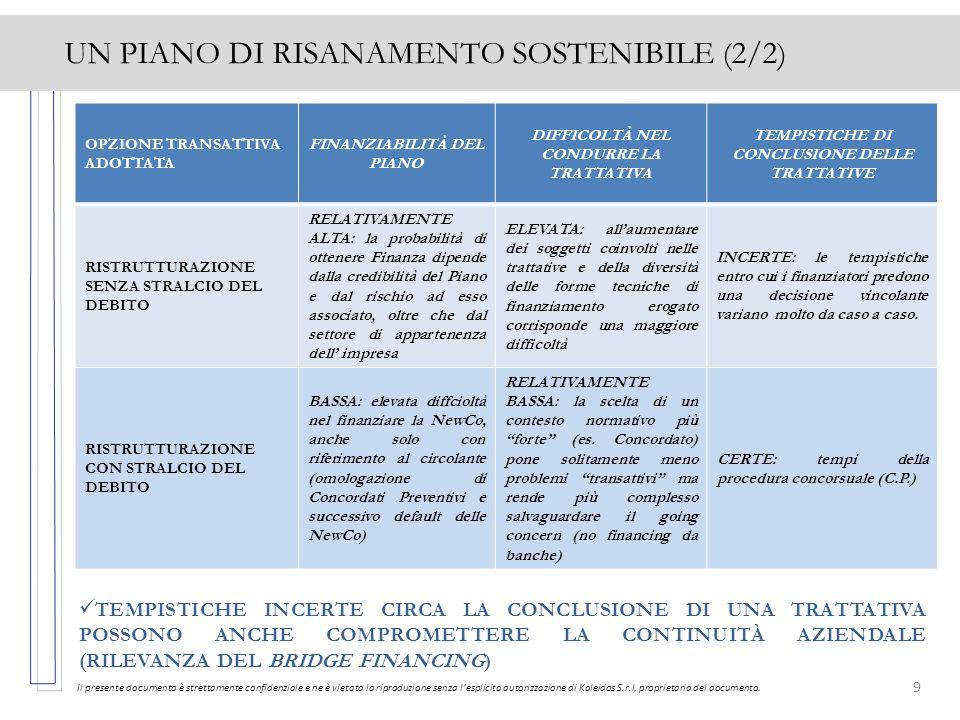 9 UN PIANO DI RISANAMENTO SOSTENIBILE (2/2) Il presente documento è strettamente confidenziale e ne è vietata la riproduzione senza lesplicita autoriz