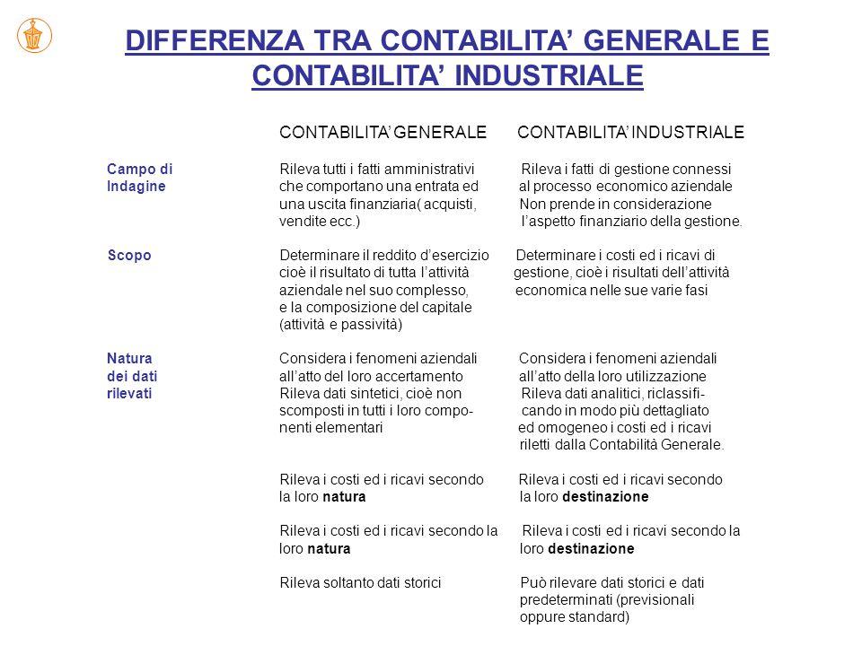 DIFFERENZA TRA CONTABILITA GENERALE E CONTABILITA INDUSTRIALE CONTABILITA GENERALE CONTABILITA INDUSTRIALE Campo di Rileva tutti i fatti amministrativ