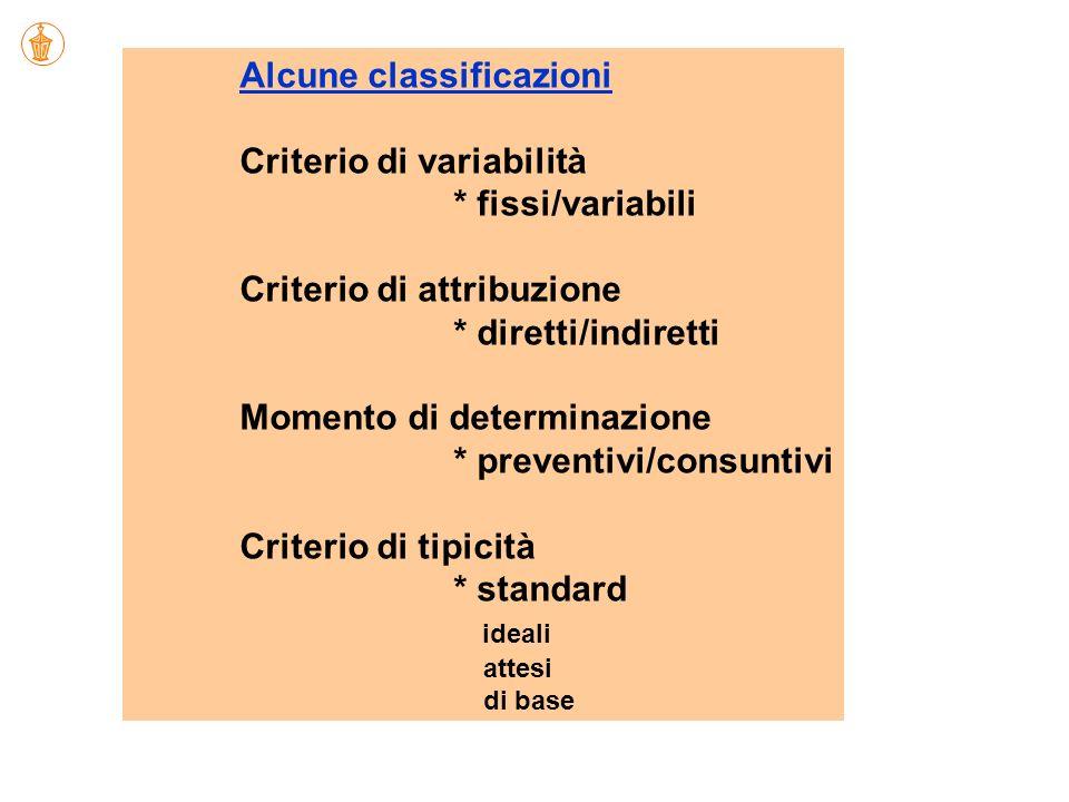 Alcune classificazioni Criterio di variabilità * fissi/variabili Criterio di attribuzione * diretti/indiretti Momento di determinazione * preventivi/c
