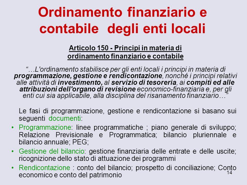 14 Articolo 150 - Principi in materia di ordinamento finanziario e contabile …L'ordinamento stabilisce per gli enti locali i principi in materia di pr
