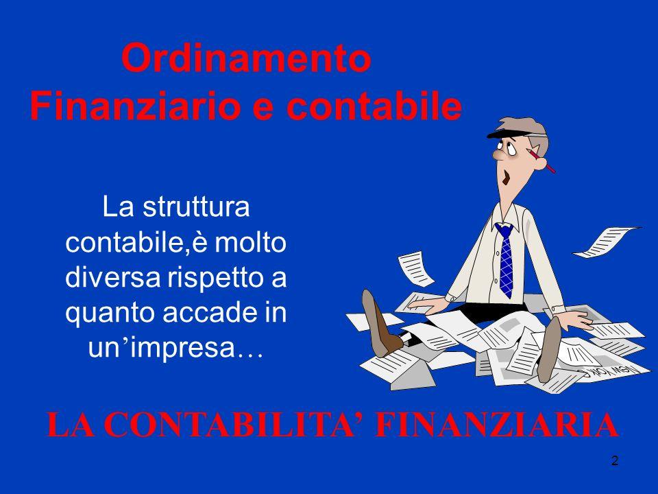2 Ordinamento Finanziario e contabile La struttura contabile,è molto diversa rispetto a quanto accade in un impresa … LA CONTABILITA FINANZIARIA