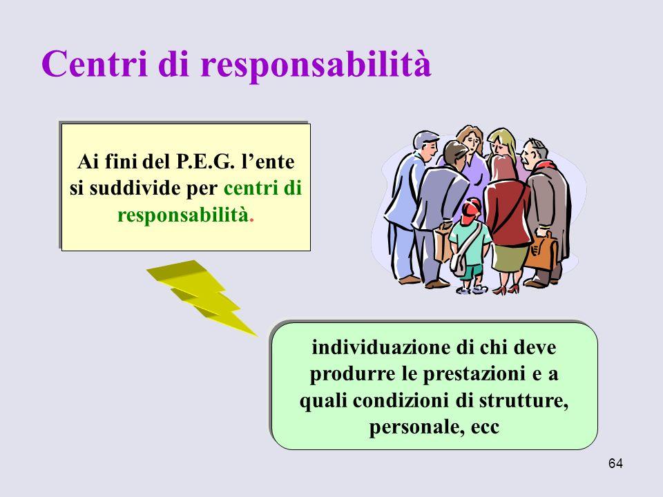 64 Ai fini del P.E.G. lente si suddivide per centri di responsabilità. individuazione di chi deve produrre le prestazioni e a quali condizioni di stru