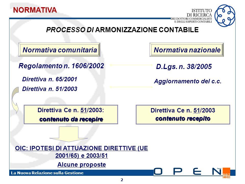 2 La Nuova Relazione sulla Gestione PROCESSO DI ARMONIZZAZIONE CONTABILE NORMATIVA Normativa comunitariaNormativa nazionale Regolamento n. 1606/2002 D