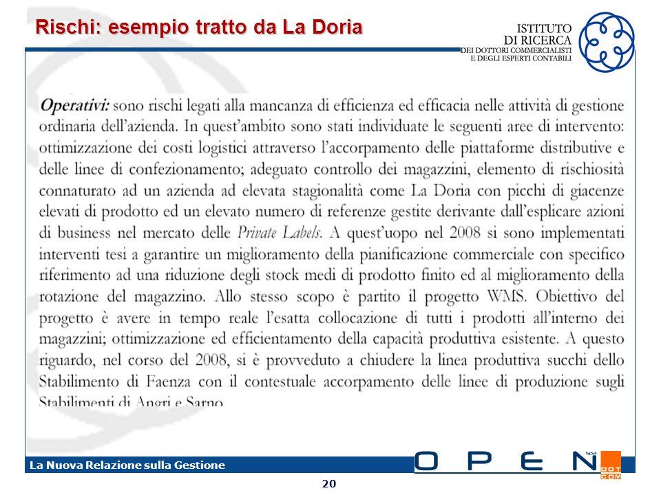 20 La Nuova Relazione sulla Gestione Rischi: esempio tratto da La Doria