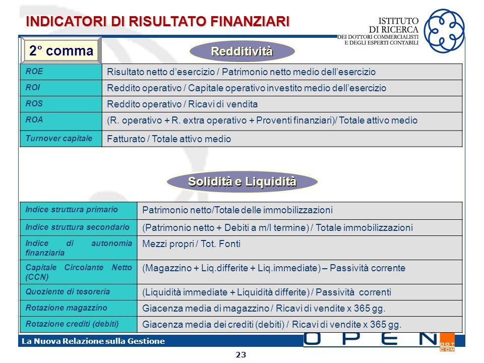 23 La Nuova Relazione sulla Gestione INDICATORI DI RISULTATO FINANZIARI ROE Risultato netto desercizio / Patrimonio netto medio dellesercizio ROI Redd