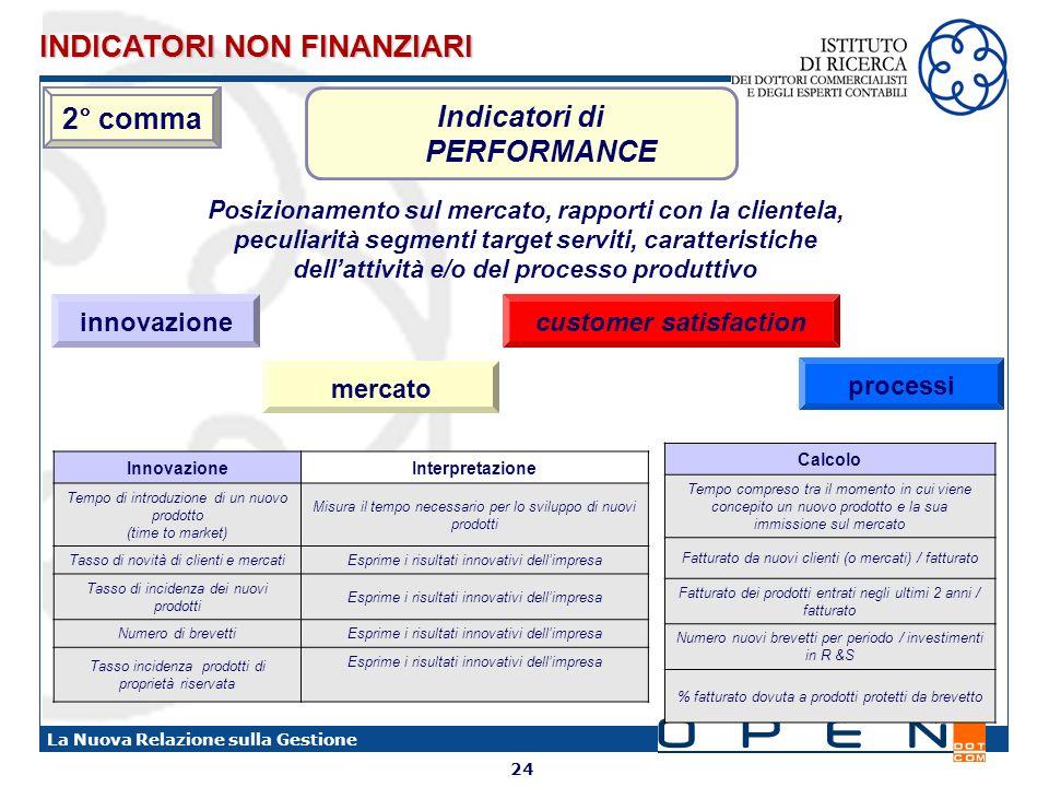 24 La Nuova Relazione sulla Gestione Indicatori di PERFORMANCE InnovazioneInterpretazione Tempo di introduzione di un nuovo prodotto (time to market)