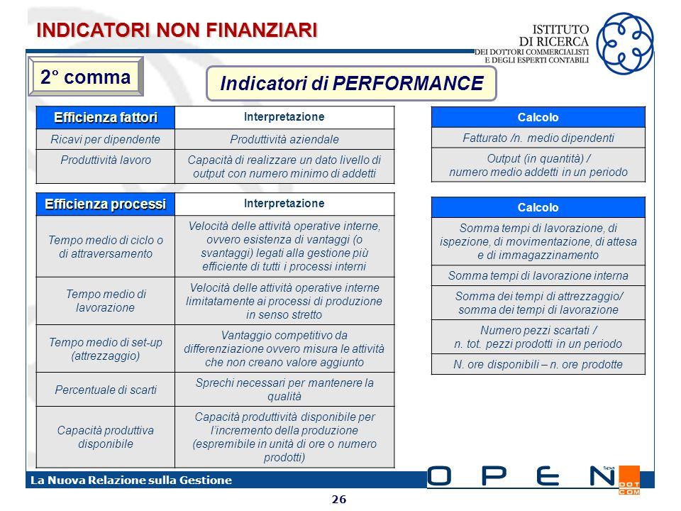 26 La Nuova Relazione sulla Gestione Efficienza fattori Interpretazione Ricavi per dipendenteProduttività aziendale Produttività lavoroCapacità di rea