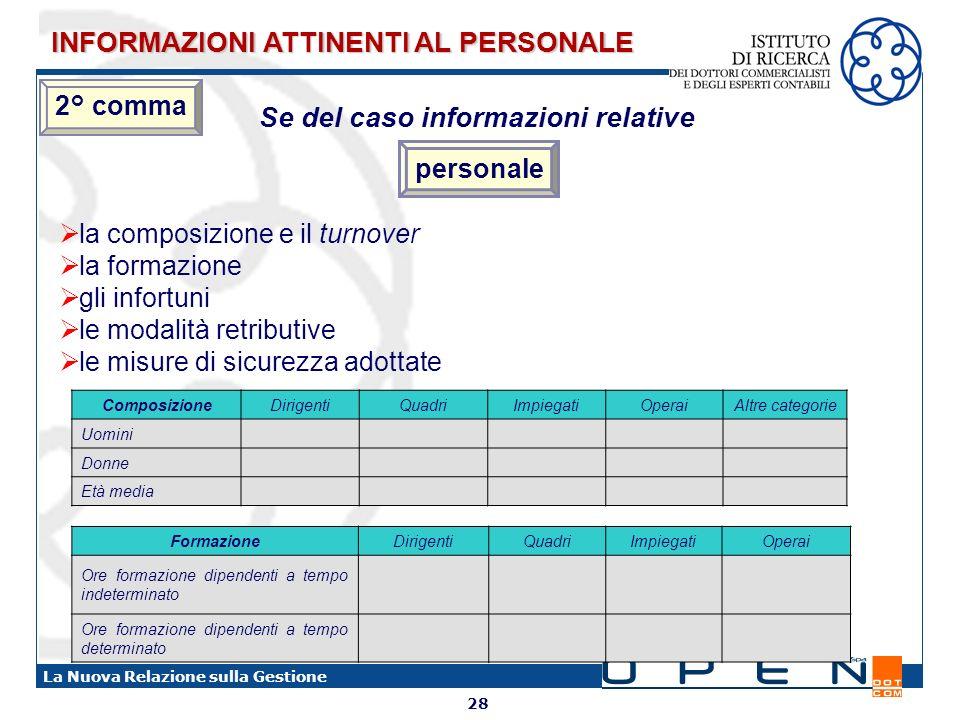 28 La Nuova Relazione sulla Gestione personale Se del caso informazioni relative la composizione e il turnover la formazione gli infortuni le modalità