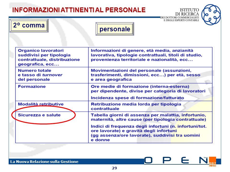 29 La Nuova Relazione sulla Gestione personale INFORMAZIONI ATTINENTI AL PERSONALE 2° comma
