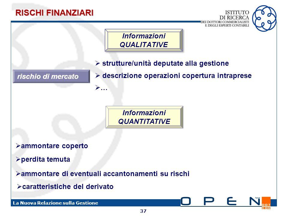 37 La Nuova Relazione sulla Gestione Informazioni QUALITATIVE rischio di mercato strutture/unità deputate alla gestione descrizione operazioni copertu
