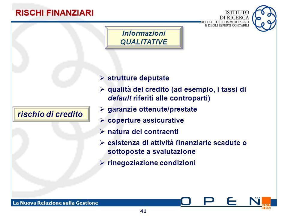 41 La Nuova Relazione sulla Gestione rischio di credito strutture deputate qualità del credito (ad esempio, i tassi di default riferiti alle contropar