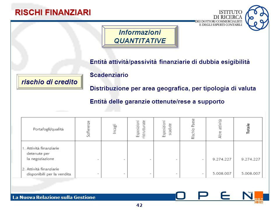 42 La Nuova Relazione sulla Gestione Entità attività/passività finanziarie di dubbia esigibilità Scadenziario Entità delle garanzie ottenute/rese a su