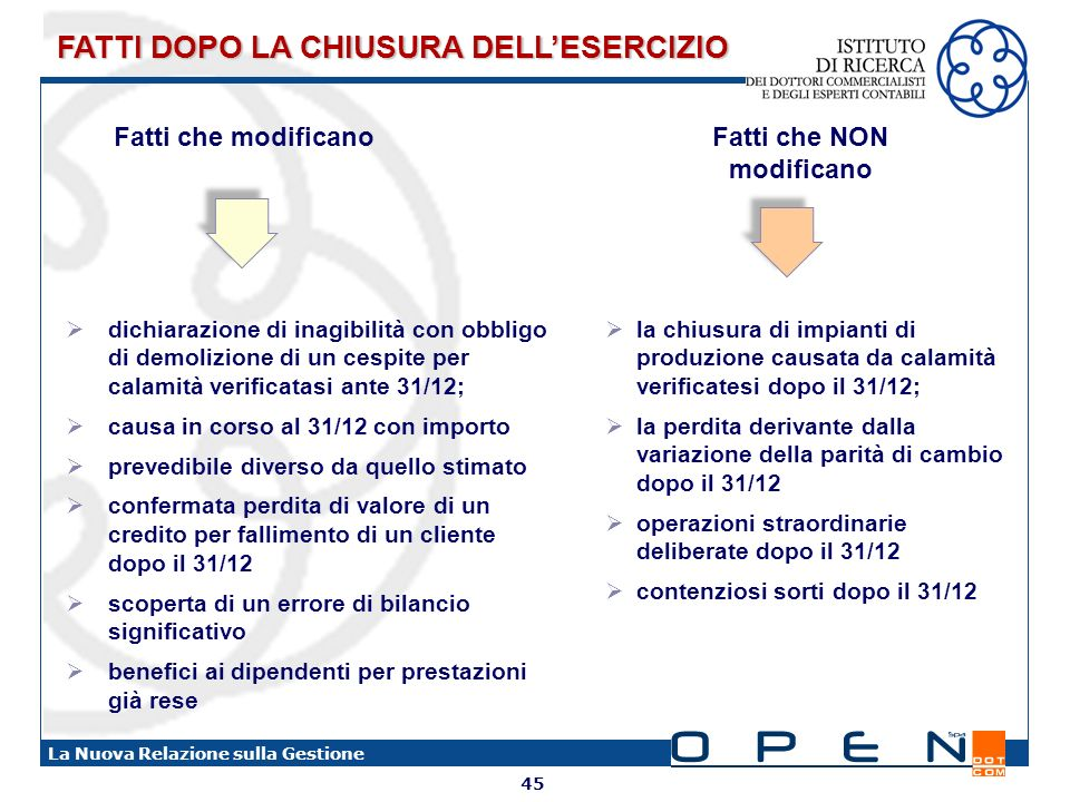 45 La Nuova Relazione sulla Gestione Fatti che NON modificano Fatti che modificano dichiarazione di inagibilità con obbligo di demolizione di un cespi