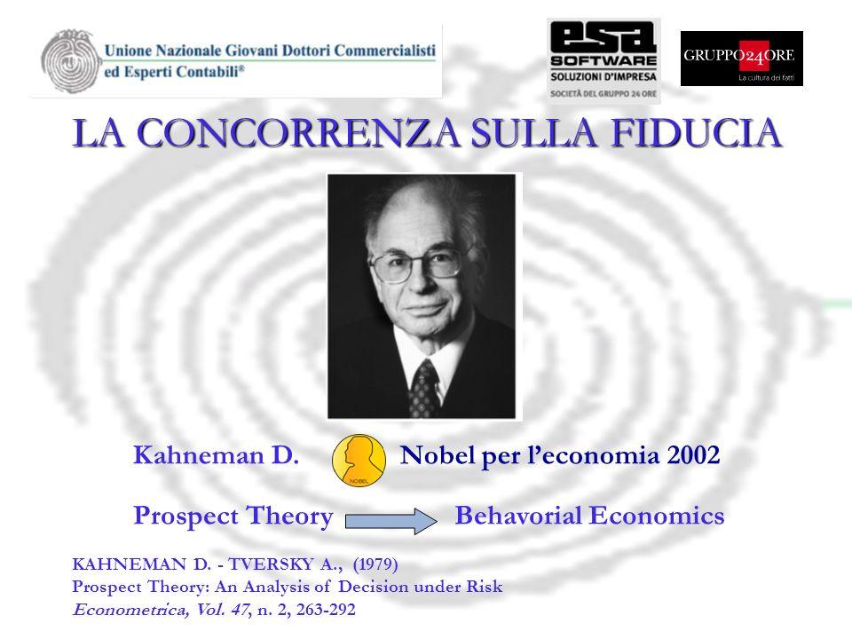 LA CONCORRENZA SULLA FIDUCIA Kahneman D. Nobel per leconomia 2002 Prospect Theory Behavorial Economics KAHNEMAN D. - TVERSKY A., (1979) Prospect Theor