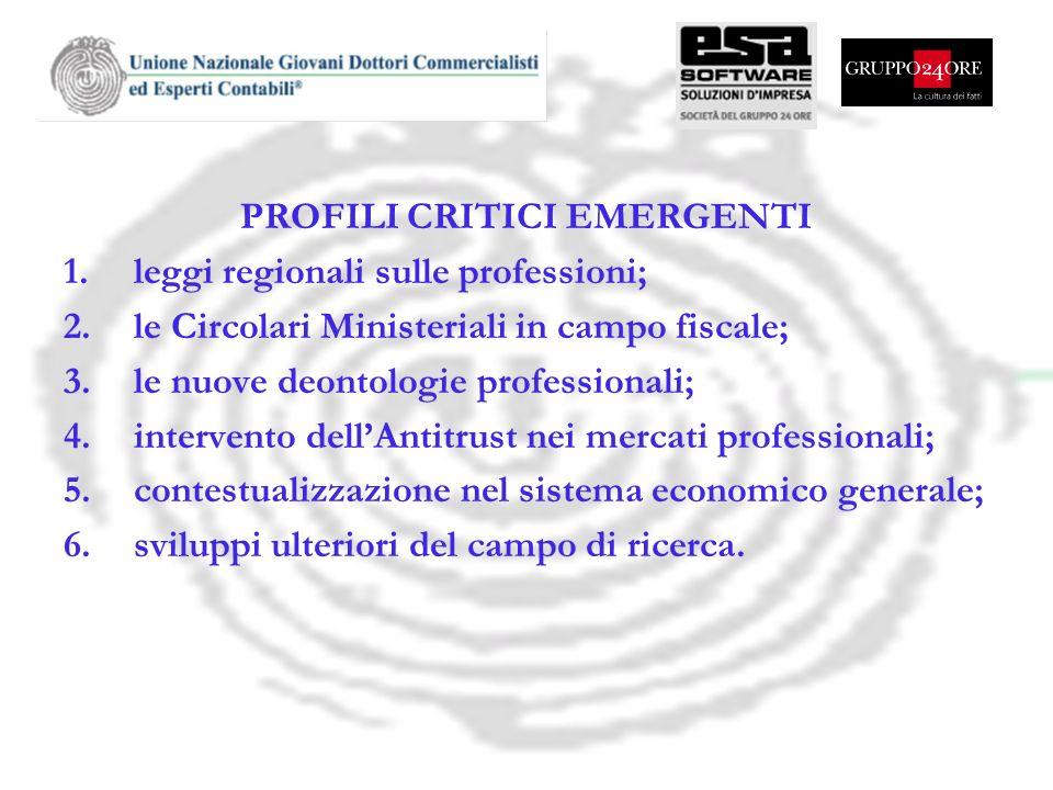 PROFILI CRITICI EMERGENTI 1.leggi regionali sulle professioni; 2.le Circolari Ministeriali in campo fiscale; 3.le nuove deontologie professionali; 4.i