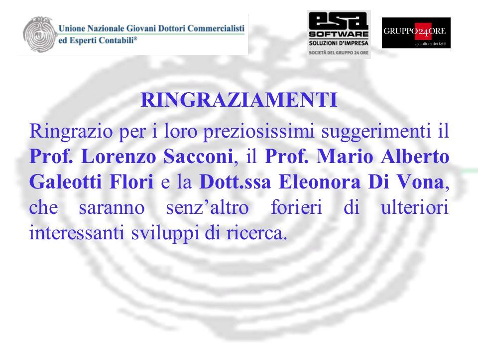 RINGRAZIAMENTI Ringrazio per i loro preziosissimi suggerimenti il Prof. Lorenzo Sacconi, il Prof. Mario Alberto Galeotti Flori e la Dott.ssa Eleonora