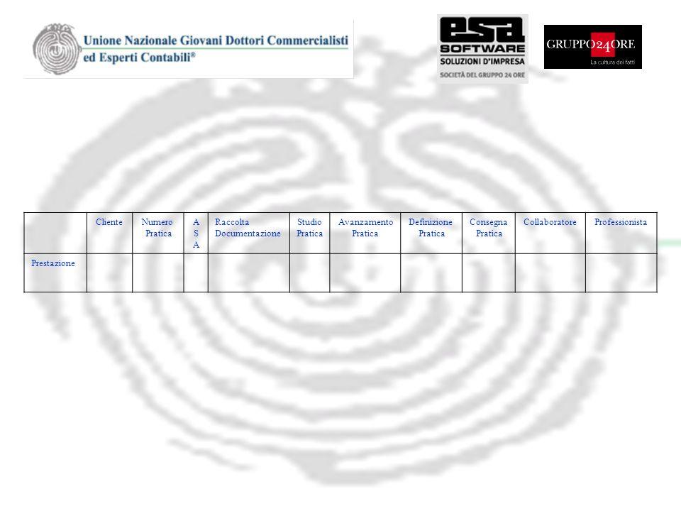 ClienteNumero Pratica ASAASA Raccolta Documentazione Studio Pratica Avanzamento Pratica Definizione Pratica Consegna Pratica CollaboratoreProfessionis