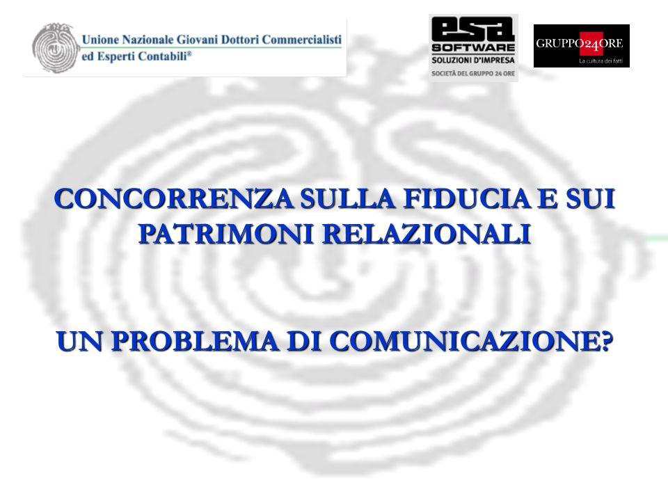 CONCORRENZA SULLA FIDUCIA E SUI PATRIMONI RELAZIONALI UN PROBLEMA DI COMUNICAZIONE?