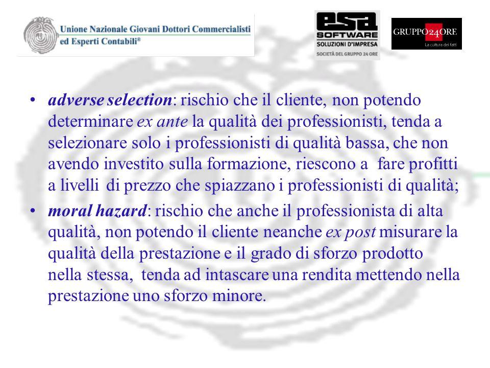 adverse selection: rischio che il cliente, non potendo determinare ex ante la qualità dei professionisti, tenda a selezionare solo i professionisti di