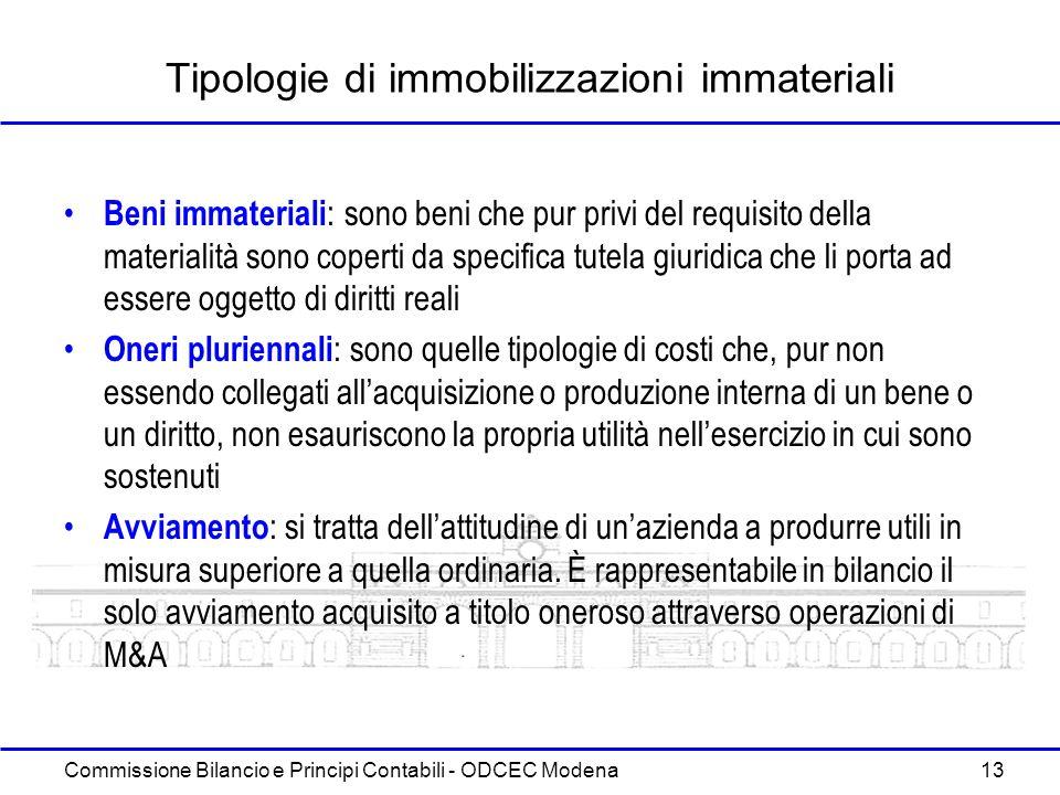 Commissione Bilancio e Principi Contabili - ODCEC Modena 13 Tipologie di immobilizzazioni immateriali Beni immateriali : sono beni che pur privi del r