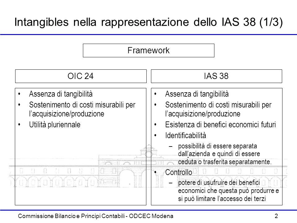 Commissione Bilancio e Principi Contabili - ODCEC Modena 2 Intangibles nella rappresentazione dello IAS 38 (1/3) Assenza di tangibilità Sostenimento d