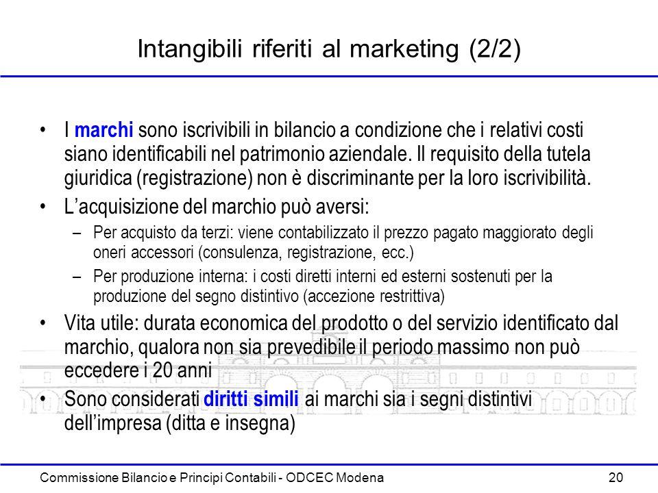 Commissione Bilancio e Principi Contabili - ODCEC Modena 20 Intangibili riferiti al marketing (2/2) I marchi sono iscrivibili in bilancio a condizione
