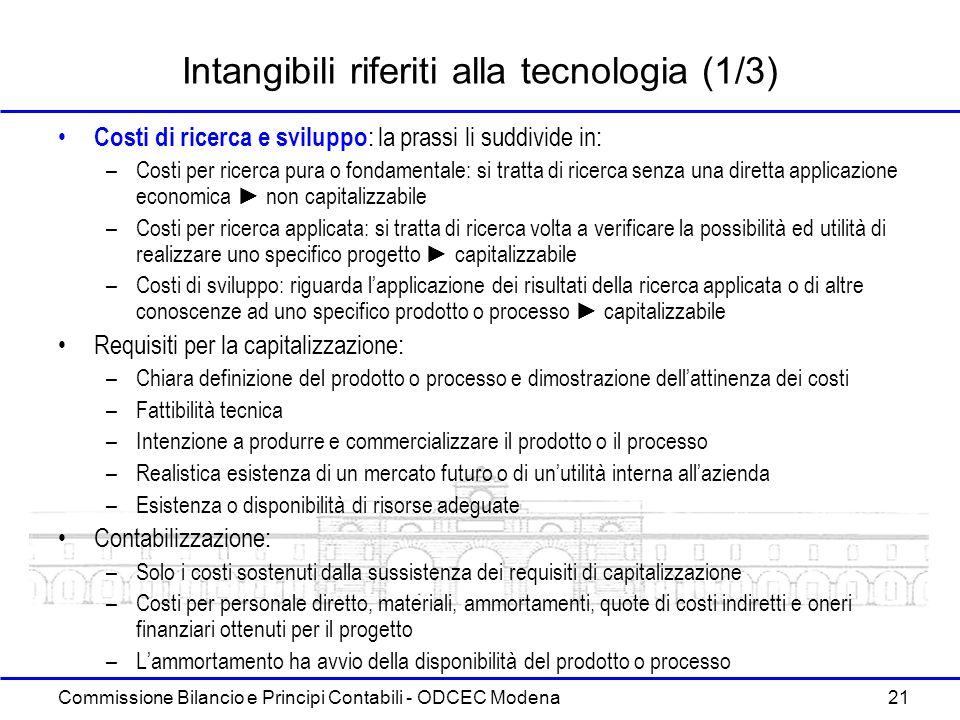 Commissione Bilancio e Principi Contabili - ODCEC Modena 21 Intangibili riferiti alla tecnologia (1/3) Costi di ricerca e sviluppo : la prassi li sudd