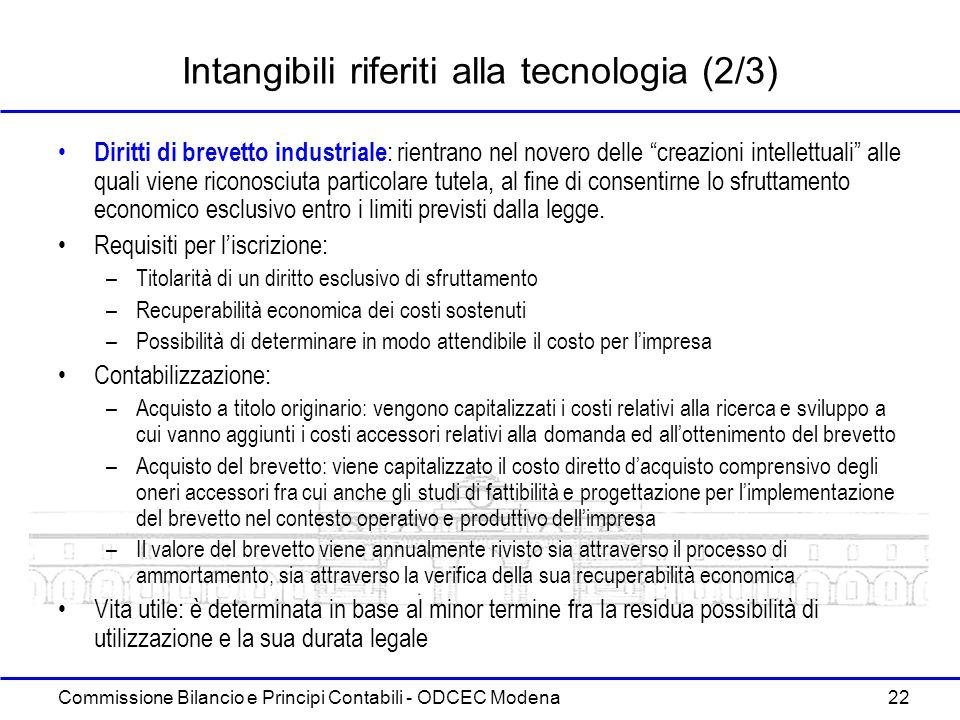 Commissione Bilancio e Principi Contabili - ODCEC Modena 22 Intangibili riferiti alla tecnologia (2/3) Diritti di brevetto industriale : rientrano nel