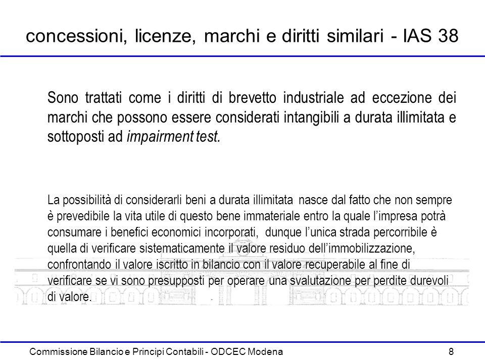 Commissione Bilancio e Principi Contabili - ODCEC Modena 8 concessioni, licenze, marchi e diritti similari - IAS 38 Sono trattati come i diritti di br
