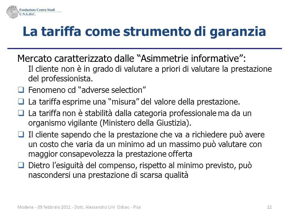 Modena - 09 febbraio 2011 - Dott. Alessandro Lini Odcec - Pisa22 La tariffa come strumento di garanzia Mercato caratterizzato dalle Asimmetrie informa
