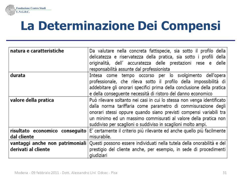 Modena - 09 febbraio 2011 - Dott. Alessandro Lini Odcec - Pisa31 La Determinazione Dei Compensi