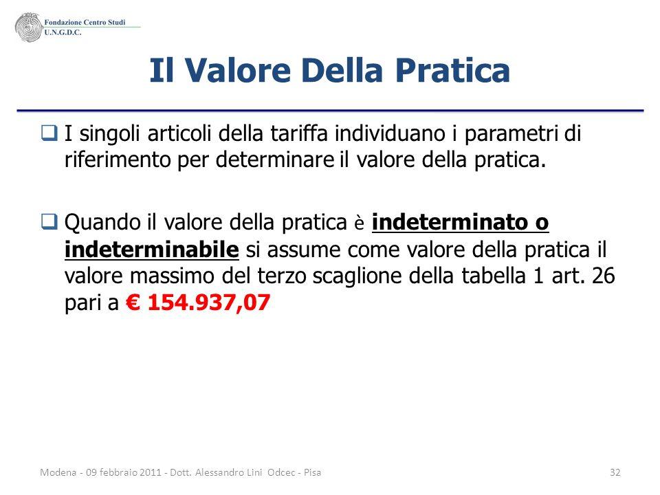 Modena - 09 febbraio 2011 - Dott. Alessandro Lini Odcec - Pisa32 Il Valore Della Pratica I singoli articoli della tariffa individuano i parametri di r