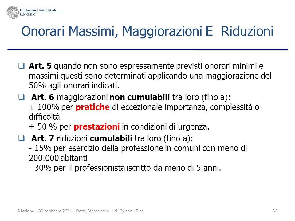 Modena - 09 febbraio 2011 - Dott. Alessandro Lini Odcec - Pisa33 Onorari Massimi, Maggiorazioni E Riduzioni Art. 5 quando non sono espressamente previ