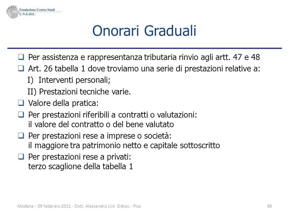 Modena - 09 febbraio 2011 - Dott. Alessandro Lini Odcec - Pisa49 Onorari Graduali Per assistenza e rappresentanza tributaria rinvio agli artt. 47 e 48
