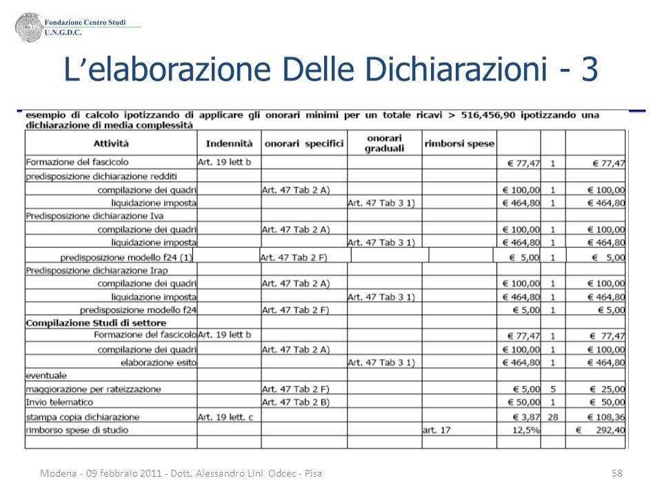 Modena - 09 febbraio 2011 - Dott. Alessandro Lini Odcec - Pisa58 L elaborazione Delle Dichiarazioni - 3