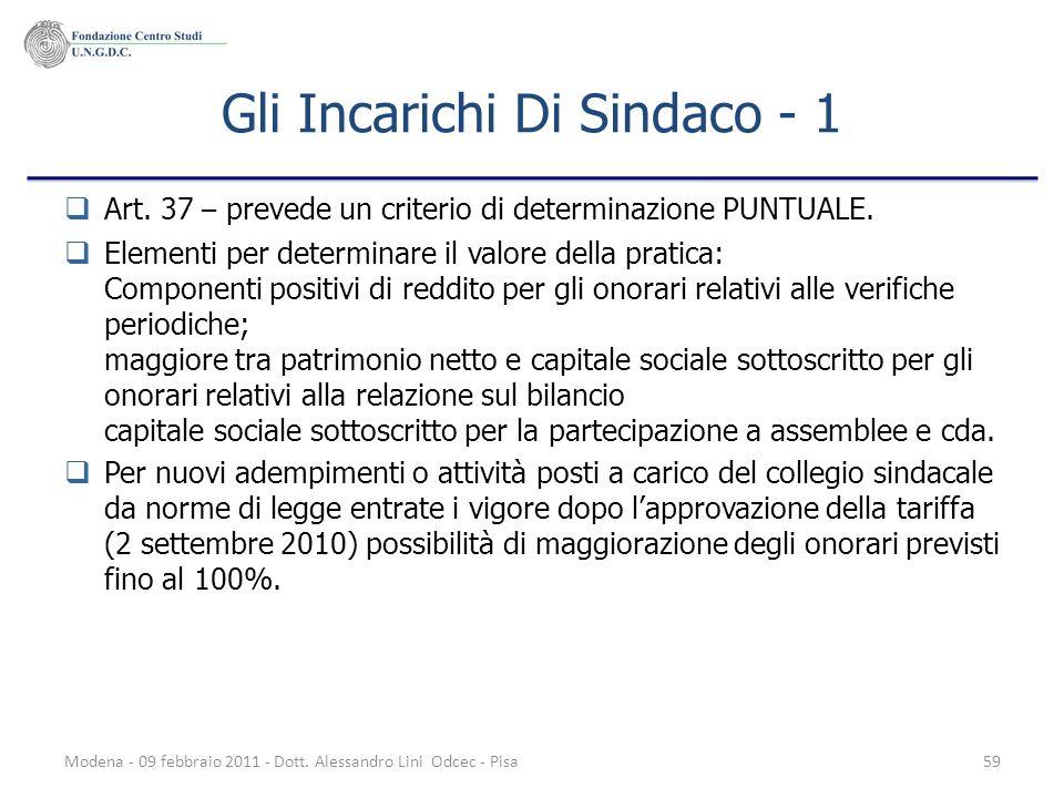 Modena - 09 febbraio 2011 - Dott. Alessandro Lini Odcec - Pisa59 Gli Incarichi Di Sindaco - 1 Art. 37 – prevede un criterio di determinazione PUNTUALE