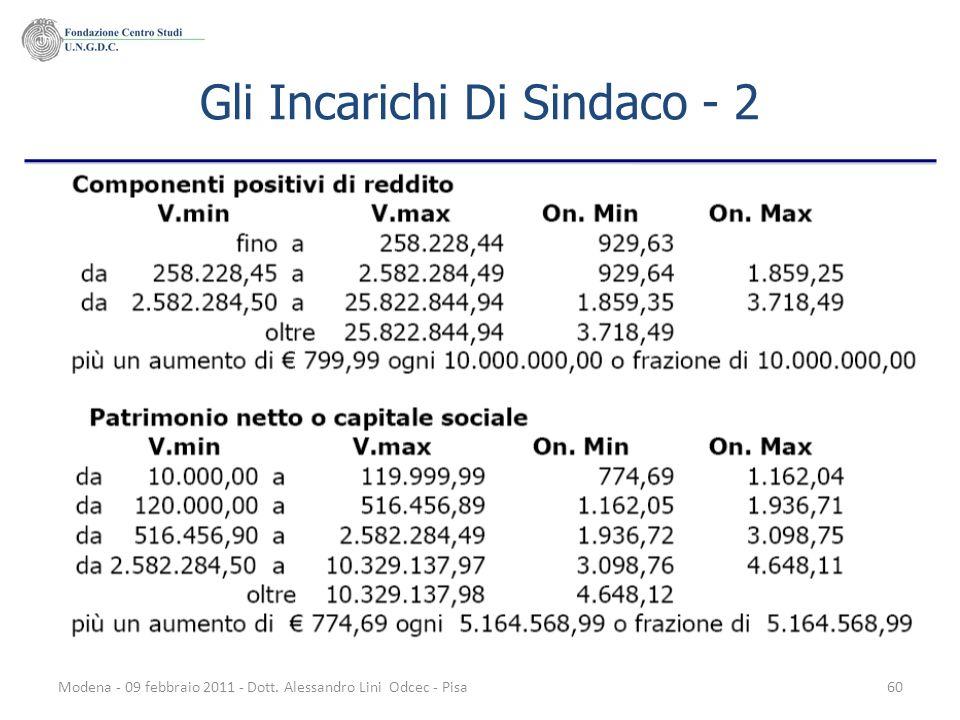 Modena - 09 febbraio 2011 - Dott. Alessandro Lini Odcec - Pisa60 Gli Incarichi Di Sindaco - 2